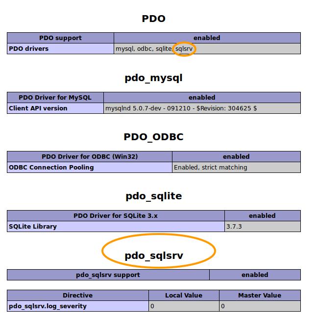 Driver php server pdo sql